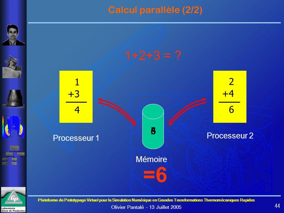 =6 1+2+3 = Calcul parallèle (2/2) 1 2 +3 +4 4 6 3 6 4 Processeur 2
