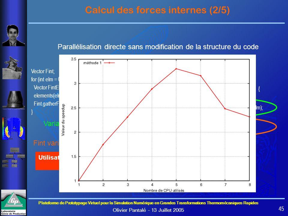 Calcul des forces internes (2/5)