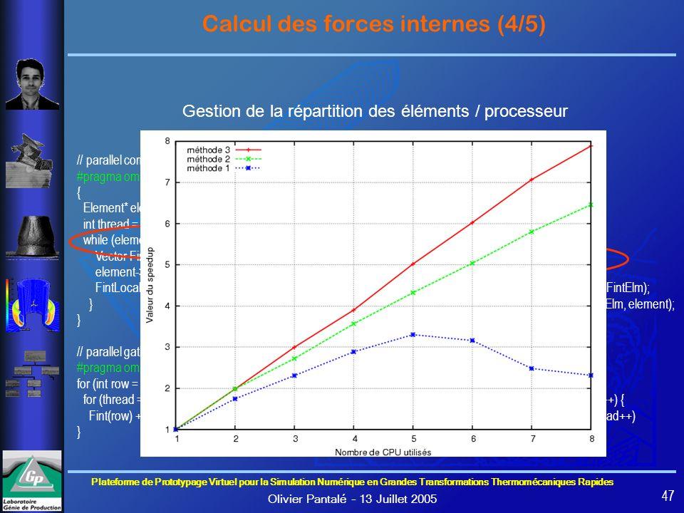 Calcul des forces internes (4/5)