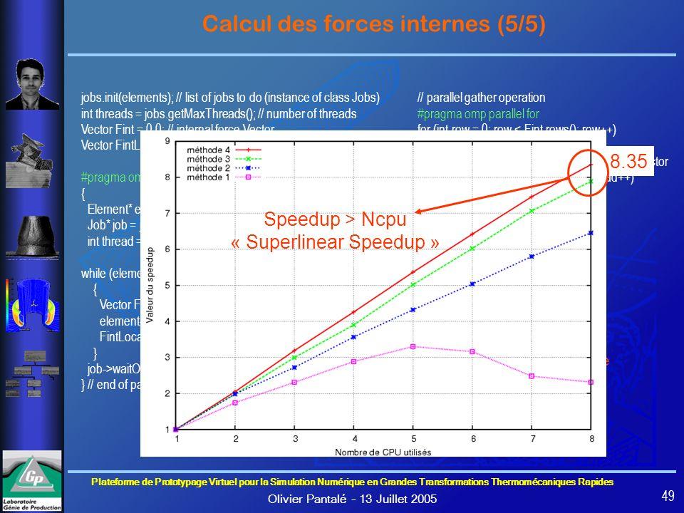 Calcul des forces internes (5/5)