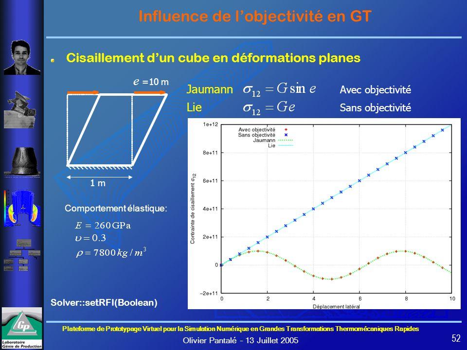 Influence de l'objectivité en GT