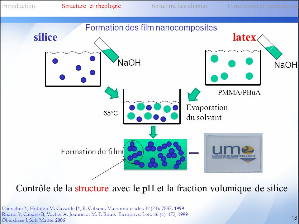 Introduction. Structure et rhéologie