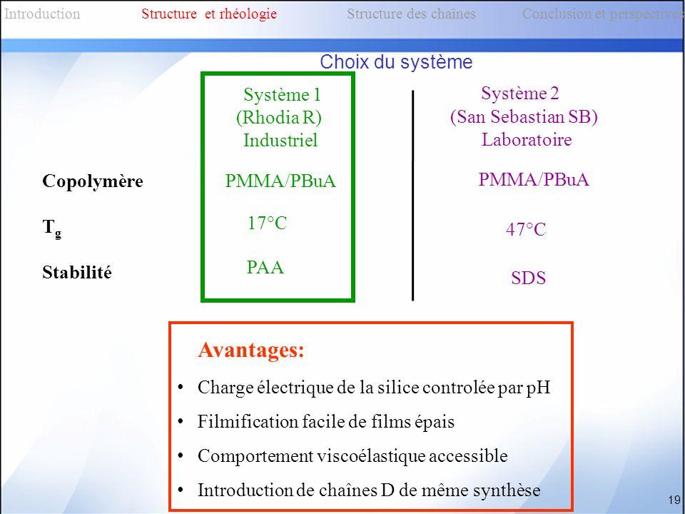 Système 2 Avantages: Choix du système (San Sebastian SB) Laboratoire