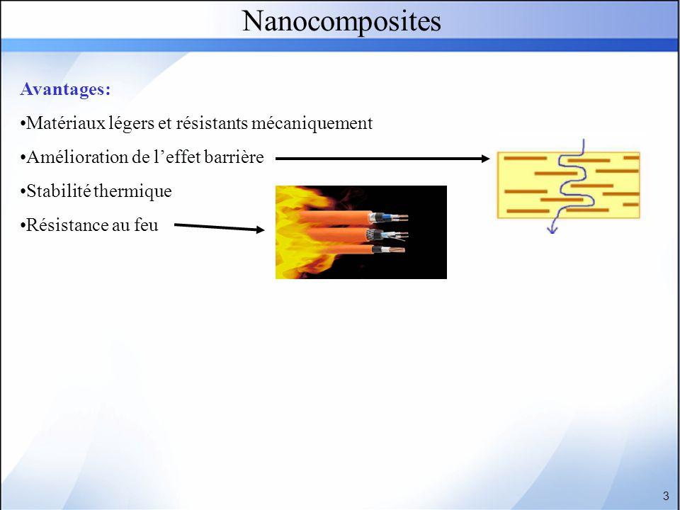 Nanocomposites Avantages: Matériaux légers et résistants mécaniquement