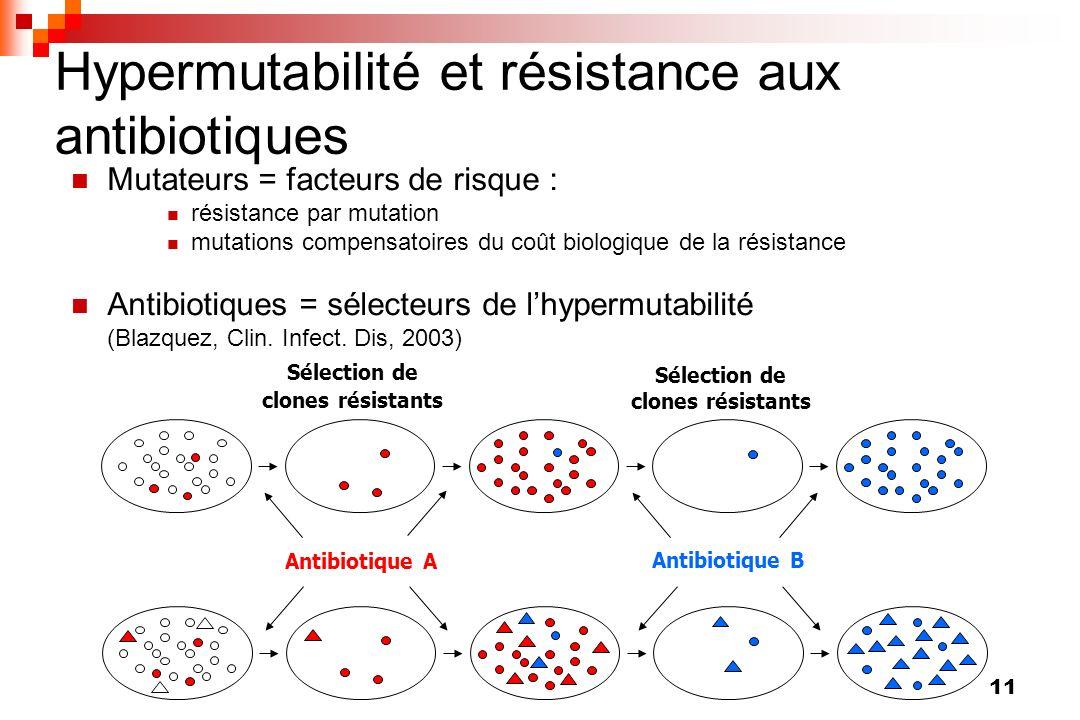 Hypermutabilité et résistance aux antibiotiques