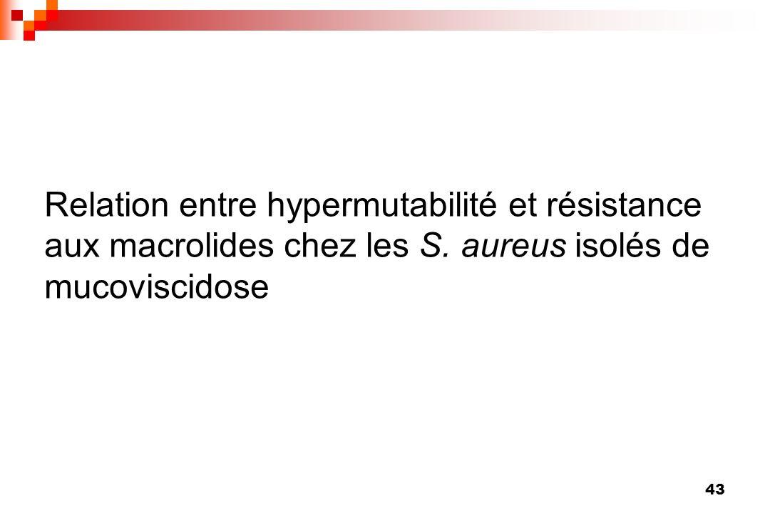 Relation entre hypermutabilité et résistance aux macrolides chez les S