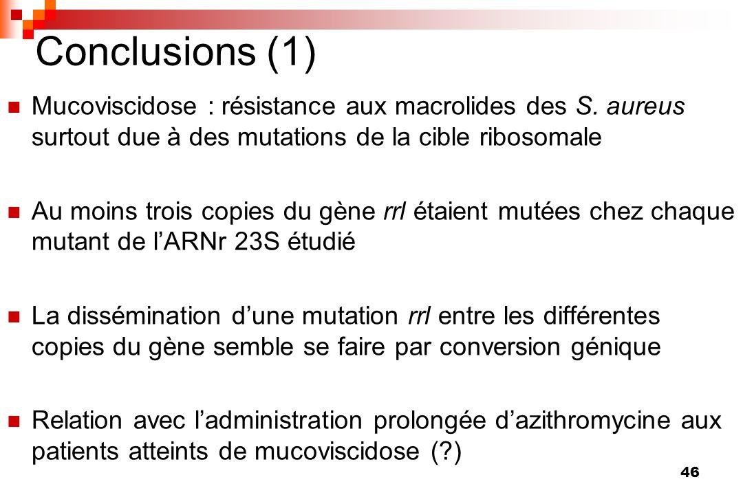 Conclusions (1) Mucoviscidose : résistance aux macrolides des S. aureus surtout due à des mutations de la cible ribosomale.