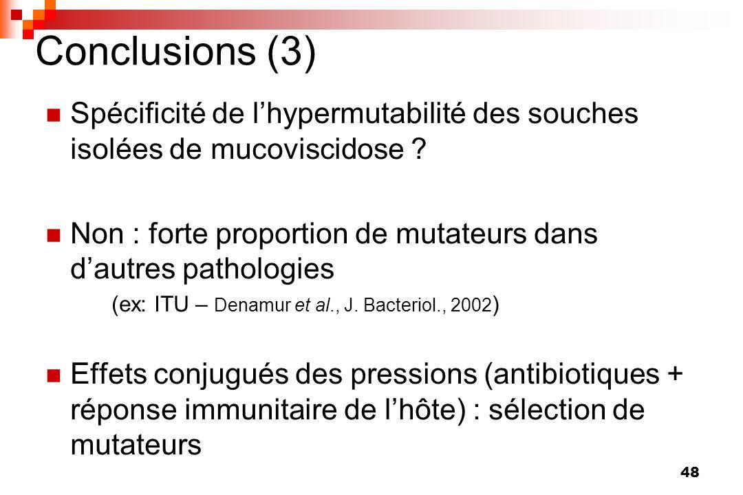 Conclusions (3) Spécificité de l'hypermutabilité des souches isolées de mucoviscidose
