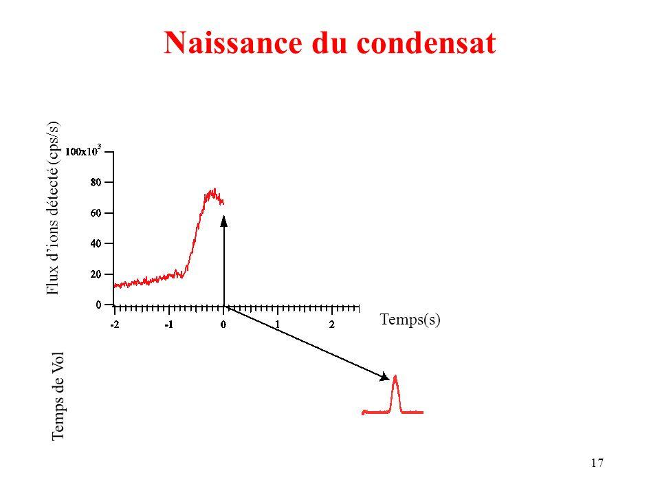 Naissance du condensat
