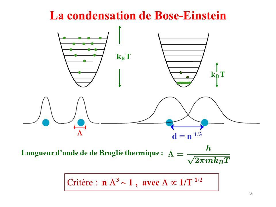 La condensation de Bose-Einstein