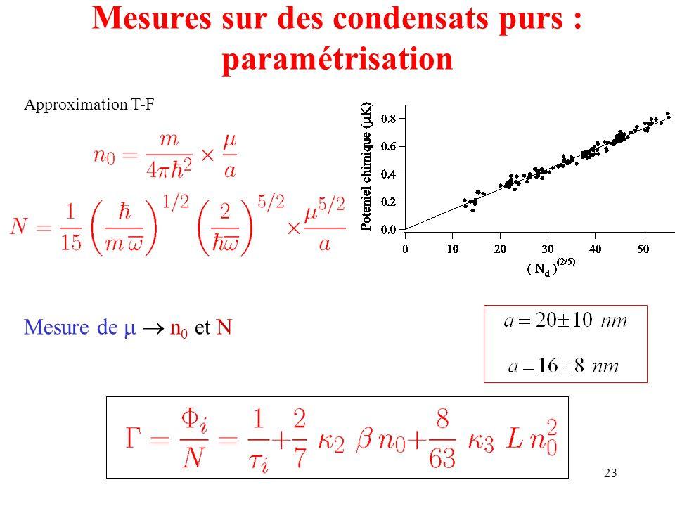 Mesures sur des condensats purs : paramétrisation