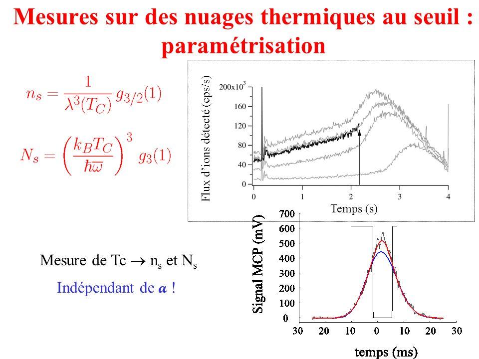 Mesures sur des nuages thermiques au seuil : paramétrisation