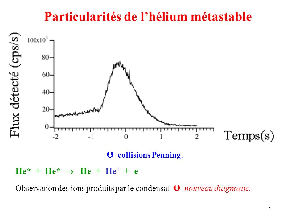 Particularités de l'hélium métastable