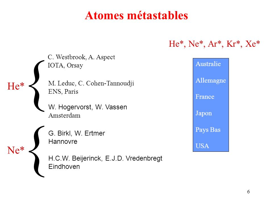 { { Atomes métastables He* Ne* He*, Ne*, Ar*, Kr*, Xe*