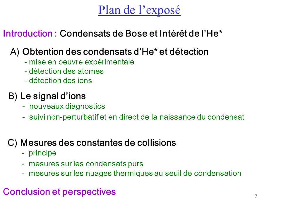 Plan de l'exposé Introduction : Condensats de Bose et Intérêt de l'He*