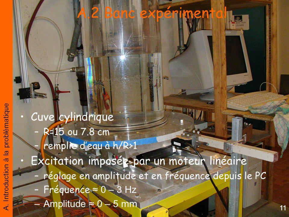 A.2 Banc expérimental Cuve cylindrique