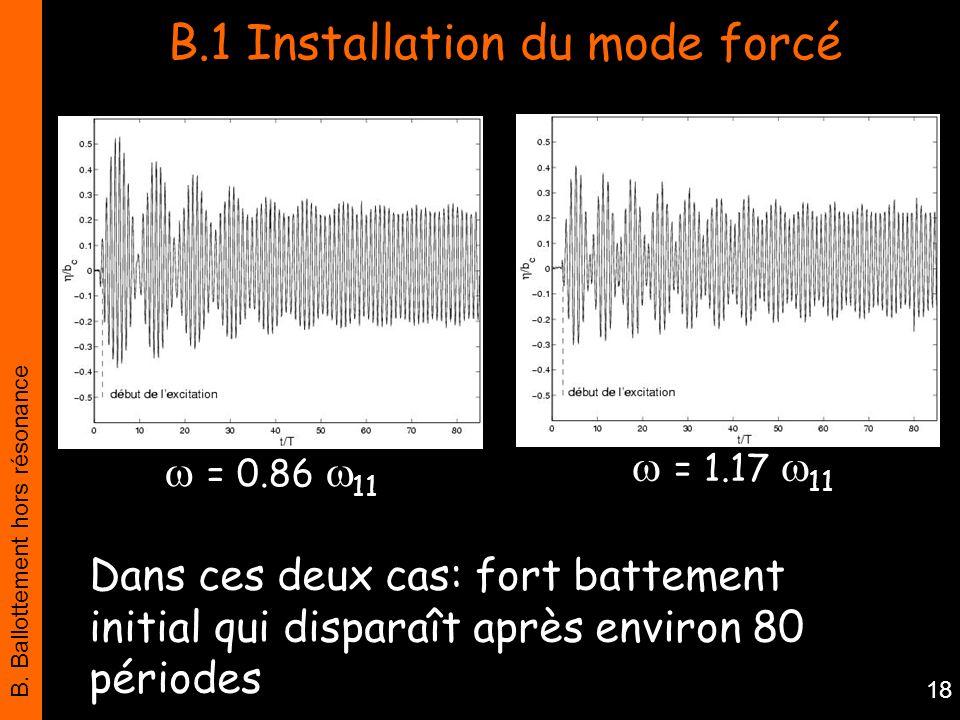B.1 Installation du mode forcé