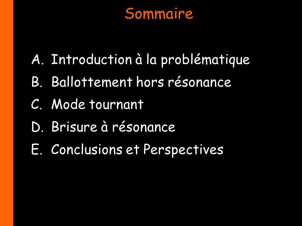 Sommaire Introduction à la problématique Ballottement hors résonance