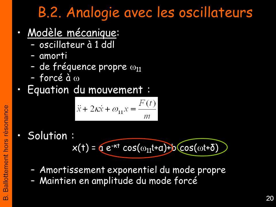 B.2. Analogie avec les oscillateurs