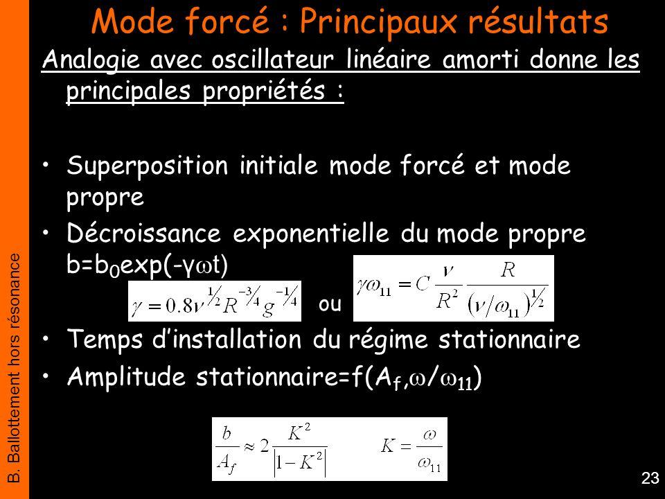 Mode forcé : Principaux résultats