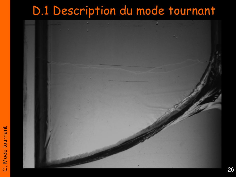 D.1 Description du mode tournant