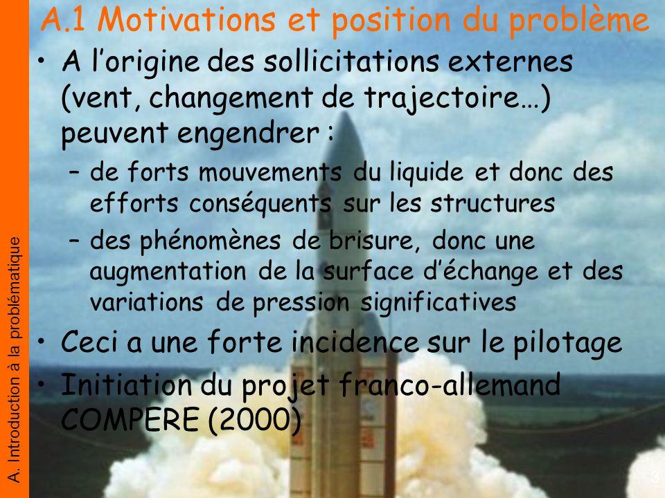 A.1 Motivations et position du problème