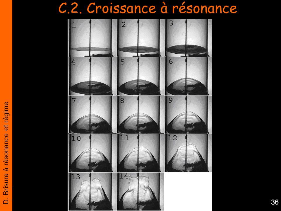 C.2. Croissance à résonance
