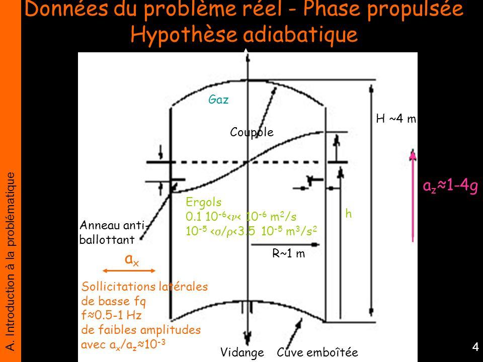 Données du problème réel - Phase propulsée Hypothèse adiabatique