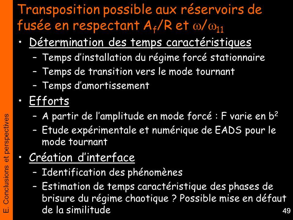 Transposition possible aux réservoirs de fusée en respectant Af/R et /11