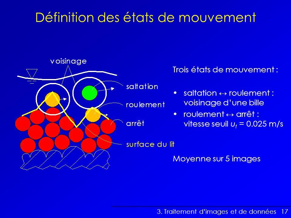 Définition des états de mouvement