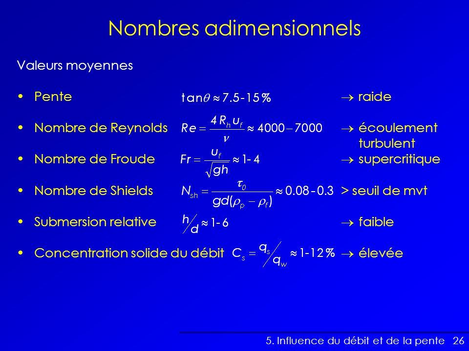 Nombres adimensionnels