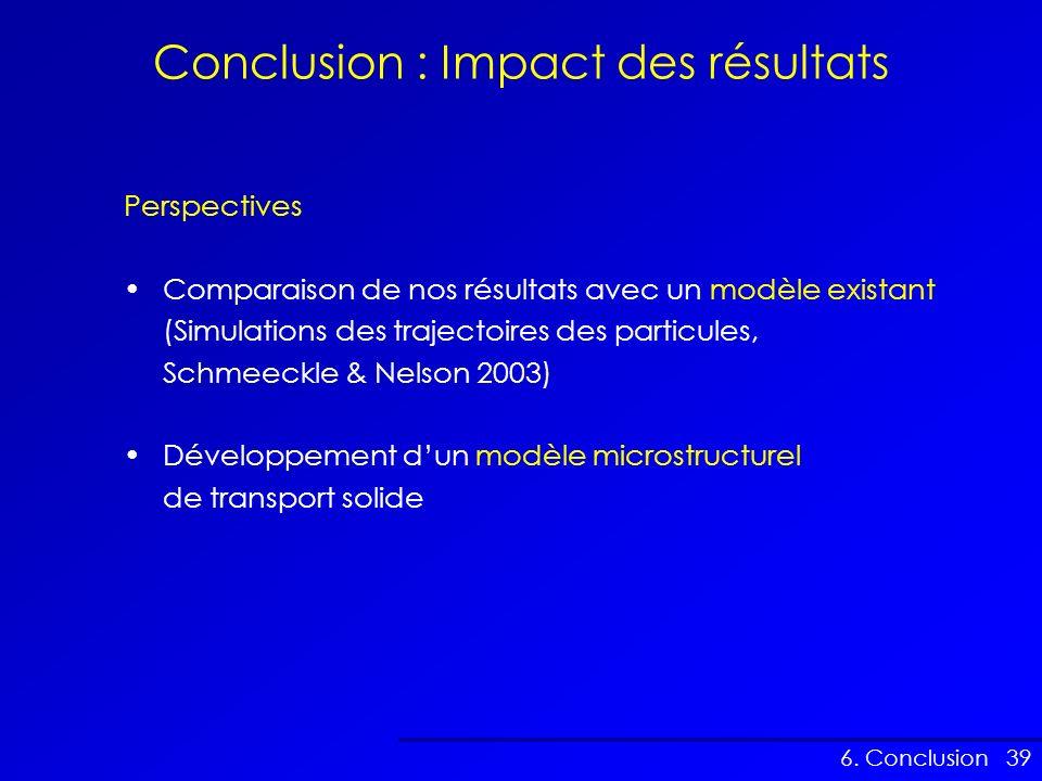 Conclusion : Impact des résultats