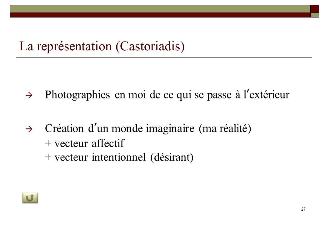 La représentation (Castoriadis)