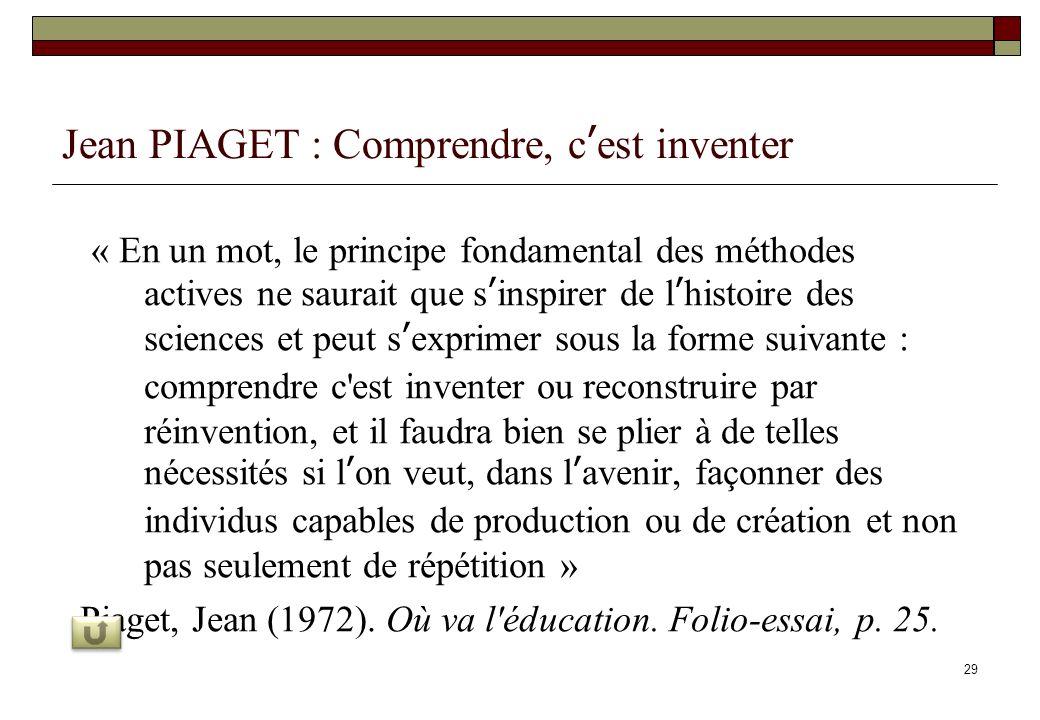 Jean PIAGET : Comprendre, c'est inventer