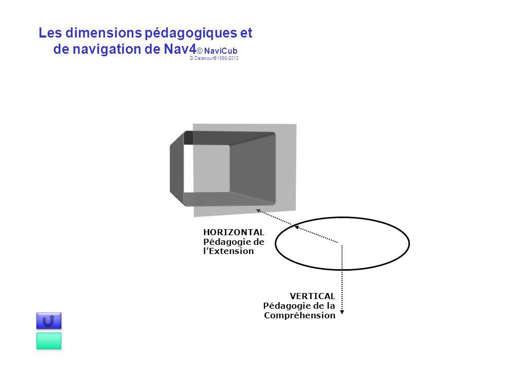 Les dimensions pédagogiques et de navigation de Nav4© NaviCub