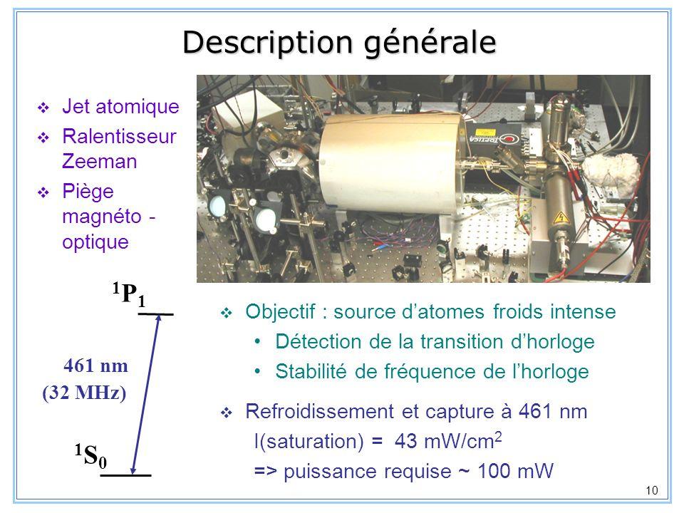 Description générale 1P1 1S0 Jet atomique Ralentisseur Zeeman