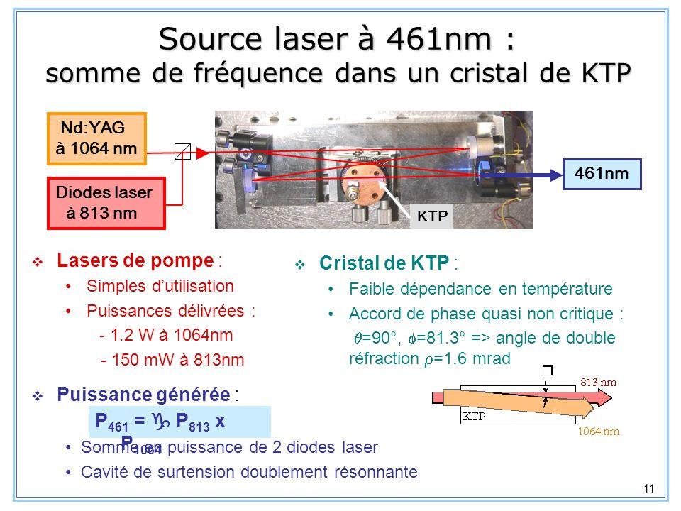 Source laser à 461nm : somme de fréquence dans un cristal de KTP