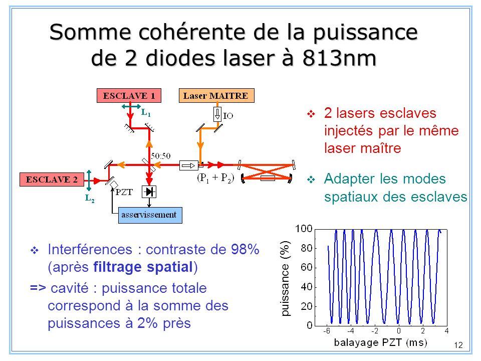 Somme cohérente de la puissance de 2 diodes laser à 813nm
