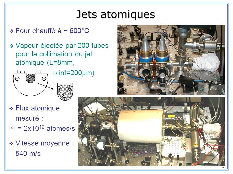 Jets atomiques Four chauffé à ~ 600°C