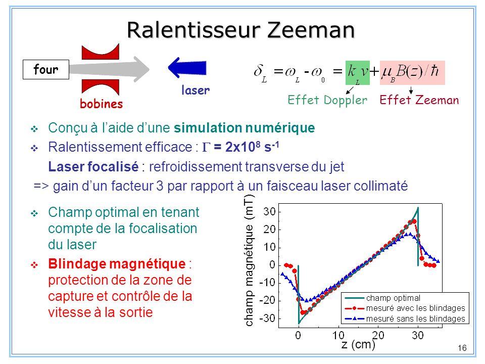 Ralentisseur Zeeman Conçu à l'aide d'une simulation numérique
