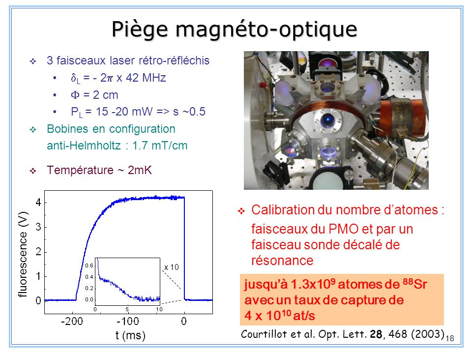 Piège magnéto-optique