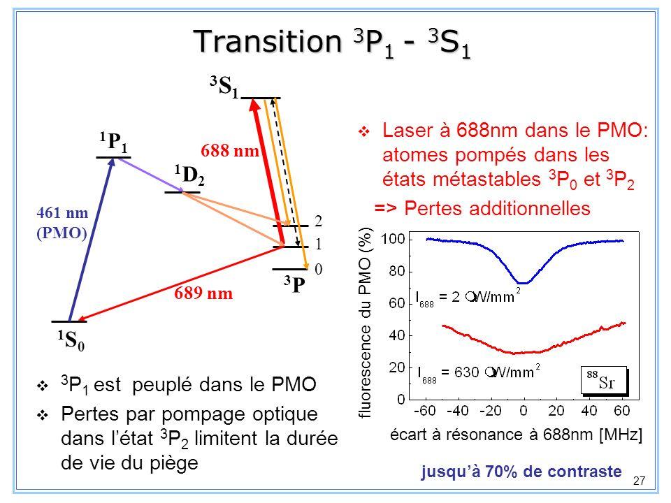 Transition 3P1 - 3S1 3S1. 688 nm. Laser à 688nm dans le PMO: atomes pompés dans les états métastables 3P0 et 3P2.