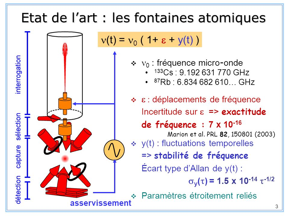 Etat de l'art : les fontaines atomiques