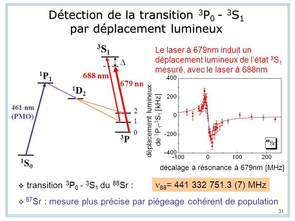 Détection de la transition 3P0 - 3S1 par déplacement lumineux