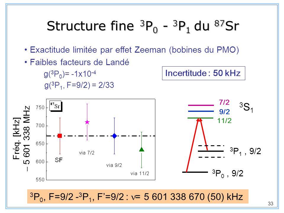 Structure fine 3P0 - 3P1 du 87Sr