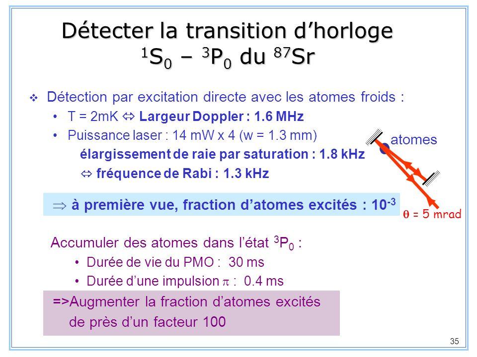 Détecter la transition d'horloge 1S0 – 3P0 du 87Sr
