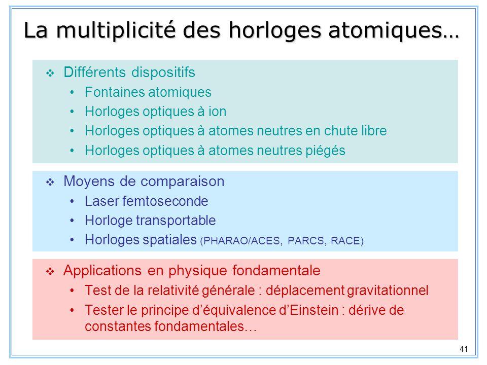 La multiplicité des horloges atomiques…