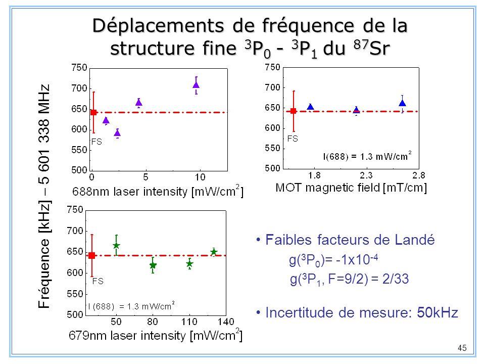 Déplacements de fréquence de la structure fine 3P0 - 3P1 du 87Sr
