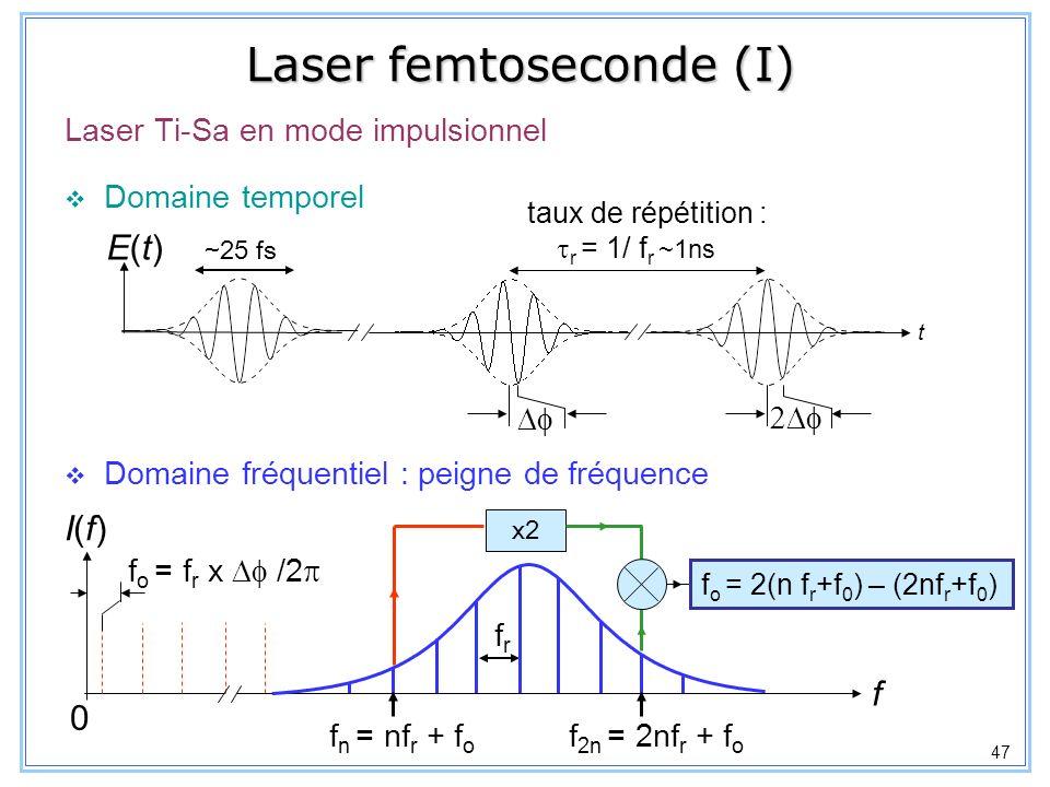 Laser femtoseconde (I)