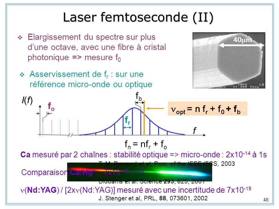 Laser femtoseconde (II)